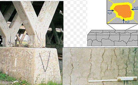 Detrimental Influence of Reactive Alkali Aggregate on Concrete