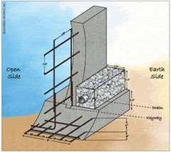 Design Of Reinforced Concrete Wall Guidelines Concept