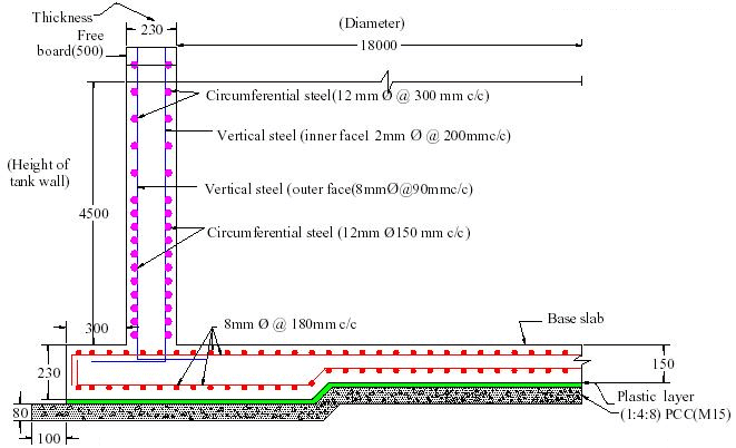Brick Wall Design Under Vertical Loads : Design of reinforced concrete wall guidelines concept