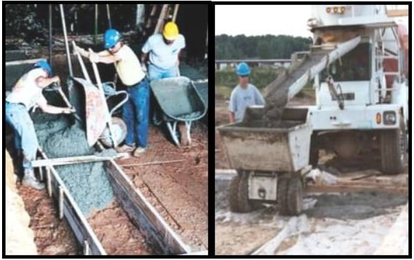 Transporting and Handling of Ready Mixed Concrete