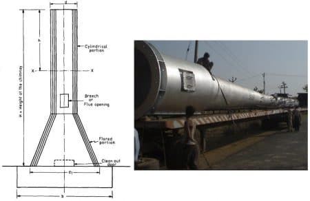 Self supporting steel chimney