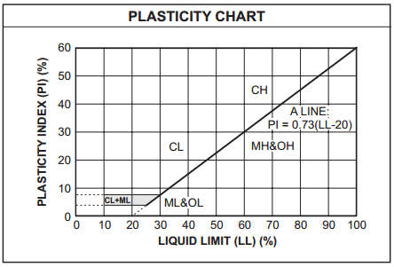 Liquid measurement chart ml