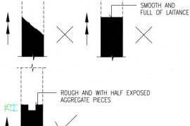 Typical Construction Joints Details and Location for Beams and Columns