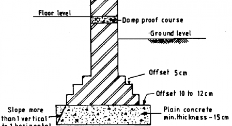 CONSTRUCTION OF WALL FOOTINGS