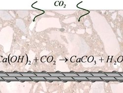 CARBONATION OF CONCRETE STRUCTURES
