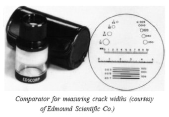 Comparator for Measuring Width of Cracks in Concrete