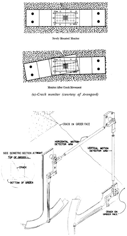 Evaluation Of Cracks In Concrete To Find Location Amp Extent