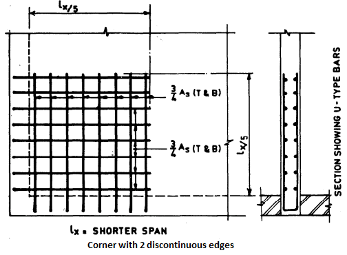 Reinforcement detailing of reinforced concrete slabs for Concrete slab plans