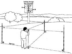 How to Set Out a Building Plan on Ground with Procedure?