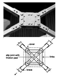 Friction Damper Working Mechanism