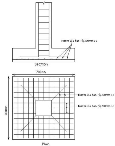 ISOLATED FOOTING DESIGN GUIDELINES