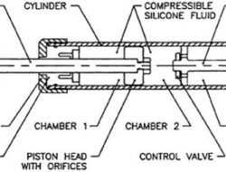 DAMPERS FOR SEISMIC RESISTANT STRUCTURES