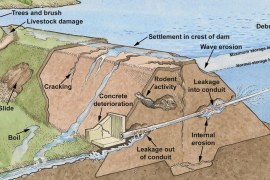 Causes of Failures of Earthfill Dams