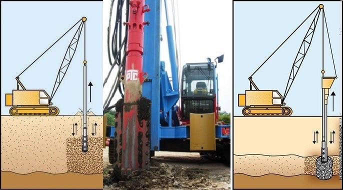 Vibro stabilization method of ground improvement or soil for Soil improvement
