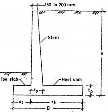Proportioning of Reinforced Concrete Retaining Wall