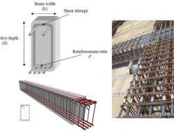 Design of Rectangular Reinforced Concrete Beam
