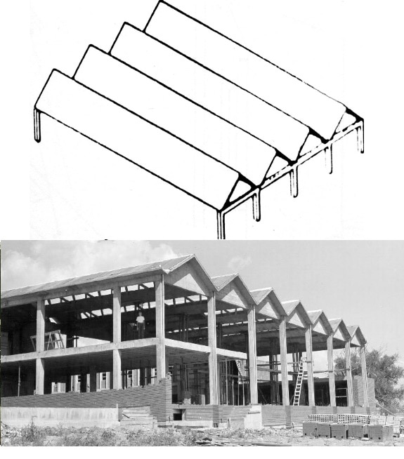 Concrete Thin Shell Structure Types And Forms