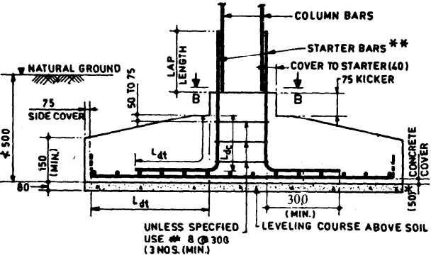 types of steel bars pdf