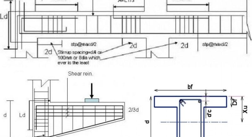 beam design - page 2 of 3