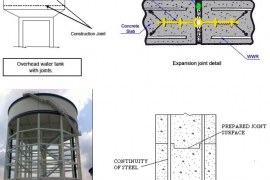 Types of Joints in Concrete Water Tank Structures and their Spacings