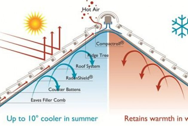 Cool Roof System for Buildings – Types and its Benefits