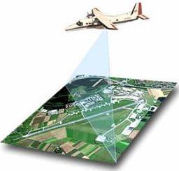 Airborne Platform