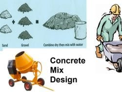 ACI Method of Concrete Mix Design – Procedure and Calculations