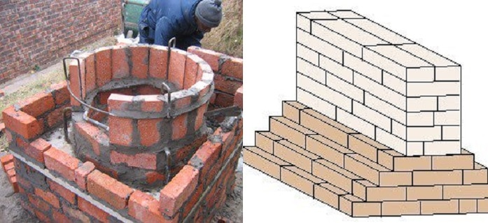 Brick Masonry Terms and Definitions