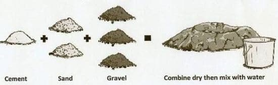 Aggregate in Concrete Mix
