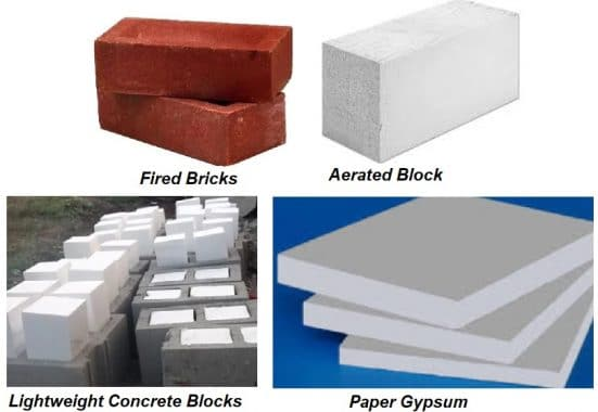 Types of Common Wall Materials