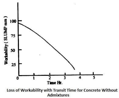 effect of transit time in rmc Hippocrates said it best - all disease begins in the gut bowel transit time is the length of time it takes for food to travel through the digestive tract, from mouth to colon.