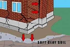 Types of Foundation Failures on Soil – Causes and Remedies