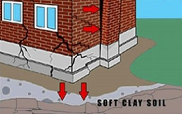 Types of Foundation Failures on Soil - Causes and Remedies