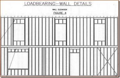 Load bearing wall types