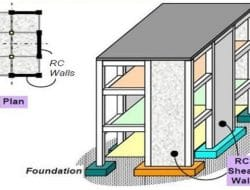 What is Shear Wall? – Its Types and Location in Buildings