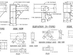 Typical Joint Detailing of Steel Hollow Sections -Types of Joints