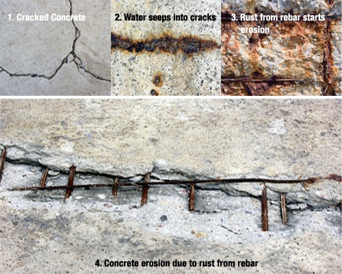 crack formation in concrete