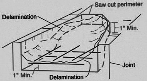 Cut Perimeter of Deteriorated Area