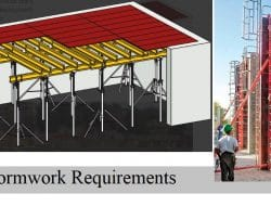 Formwork -Technical, Functional, Economical, and Safety Requirements