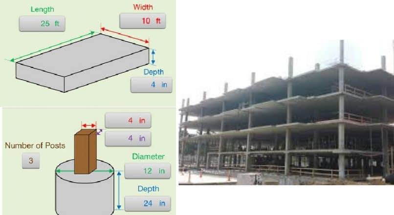 Modes of Concrete Work Measurement at Construction Sites