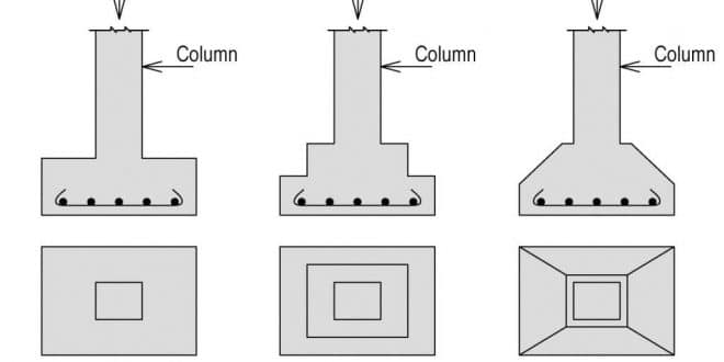 Isolated Footing Design Guidelines and Specifications as per IS 456