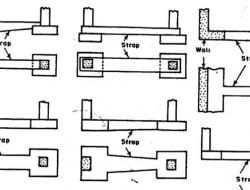 Balanced Footings and Cantilever Footings