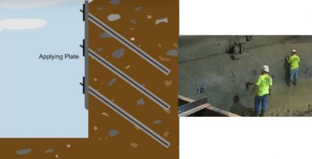 Soil Nailing Technique Its Types Applications And