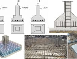 Design of Reinforced Concrete Footings: ACI 318-14 and IS456