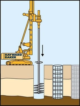 Drilled Shafts or Caisson Foundation