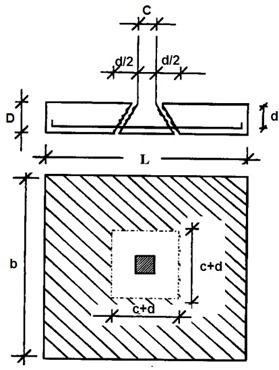 ... Stair Handrail Requirements Together With Manufactured Home Foundation  ·  DGV4YXMtc2hhZnRzKmNvbXx3cC1jb250ZW50fHVwbG9hZHN8MjAxNXwwM3xlZHUtZmhjMnAxKmdpZg  ...