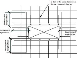 REINFORCEMENT DETAILING OF RCC SLAB OPENINGS (CUTOUTS)