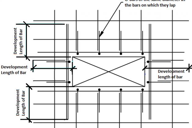 Reinforcement Detailing of Concrete Slab Openings (Cutouts)