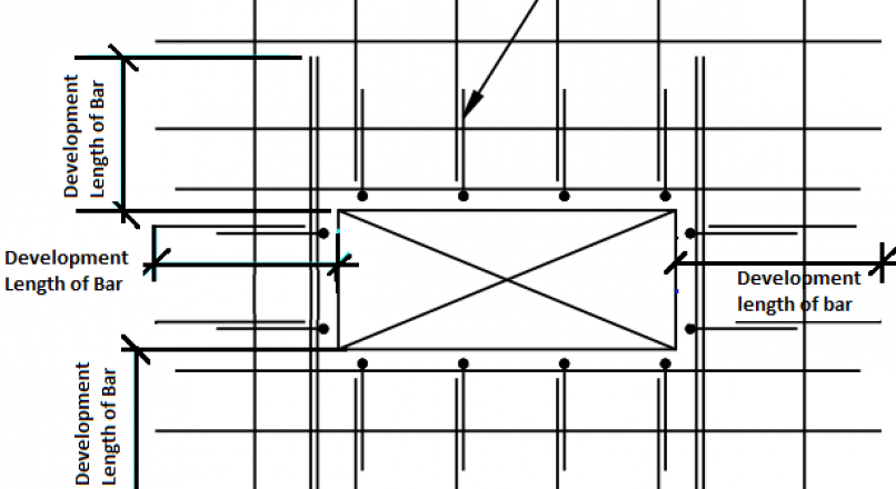 Reinforcement Detailing of Concrete Slab Openings (Cutouts)