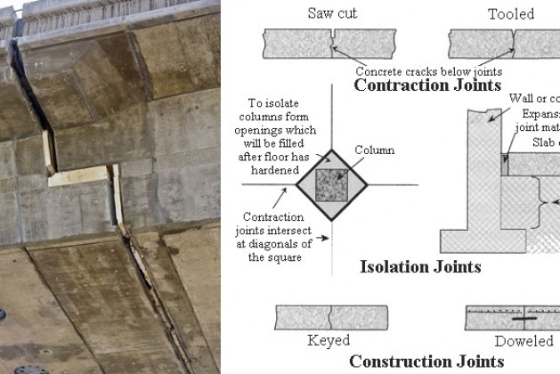 Materials for Sealing Joints in Water Retaining Concrete Structures